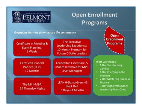 Belmont Mba Courses by The Center For Executive Education At Belmont