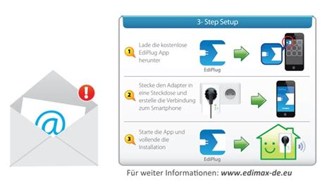 swiss smart home edimax haussteuerung smart swiss smart mit energieerfassung intelligente