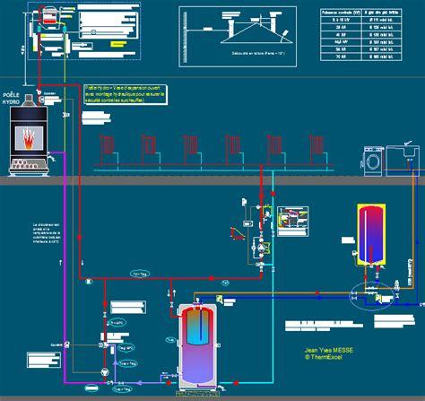 radiateur électrique quelle puissance pour quelle surface 2745 calcul chauffage electrique maison grande de