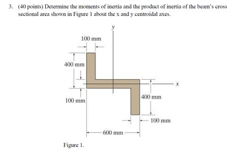 cross sectional area of a beam cross sectional area of a beam 28 images mechanical