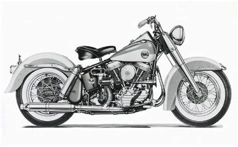 harley davidson mototype