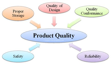 product definition of product by the free dictionary 11 4 what is product quality definition meaning importance