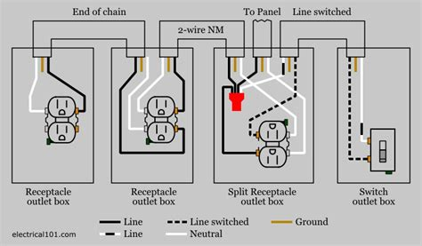 wiring diagram for power outlet efcaviation