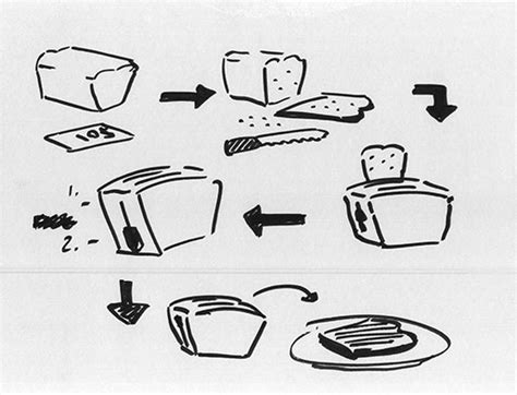 how do you make toast the design world and visual problem solving rethinked
