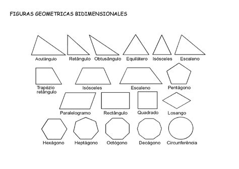 Figuras Geometricas Bidimensionales   calam 233 o figuras geometricas bidimensionales