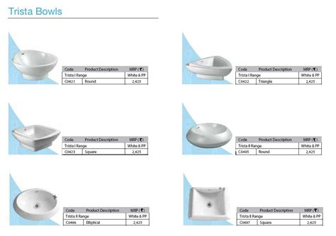parryware bathroom fittings price list parryware wash basin price list and model images real estate