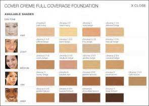 dermablend color chart dermablend make up makeup reviews discounts