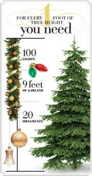 Need how many lights a guide to decorating your christmas tree