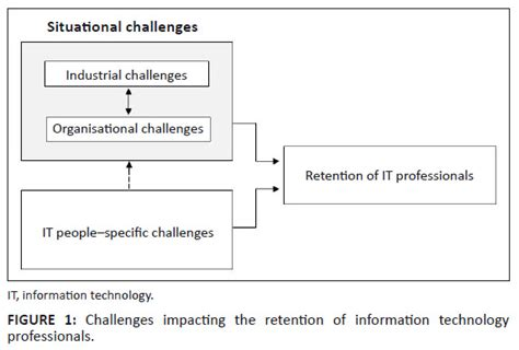 Mba Thesis On Employee Retention mba thesis on employee retention mfawriting515 web fc2