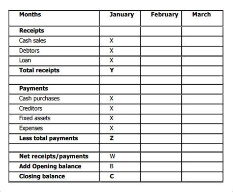 sle sales budget 5 exle format