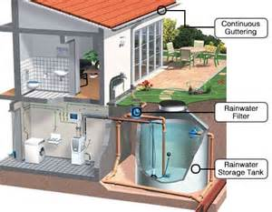 How To Soak Up Water In Basement - innovative water conservation practices in india
