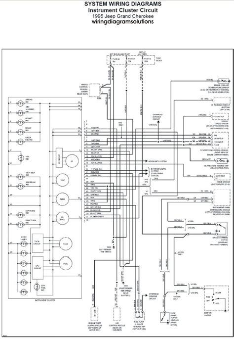 2005 jeep wrangler wiring diagram 2005 jeep wrangler fuse box diagram wiring diagram and