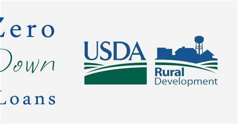 usda rual development kentucky usda rural housing loans kentucky usda rural