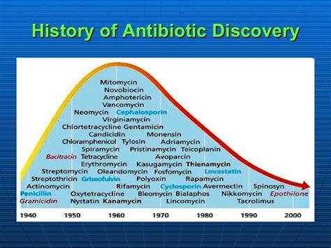 history of resistors antibiotic sensitivity testing
