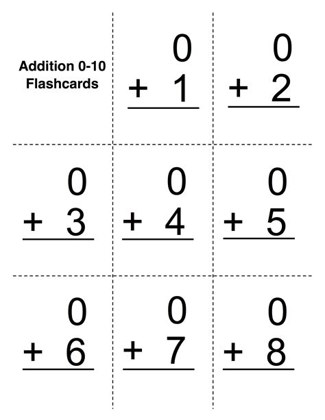 printable multiplication flash card maker make your own printable math flash cards best business cards