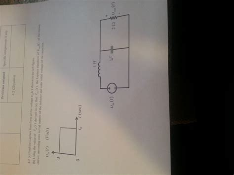 voltaje capacitor laplace voltaje capacitor laplace 28 images capacitor how would a laplace transform be useful in