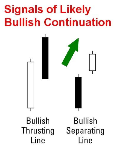 candlestick pattern tricks candlestick trading tips and tricks for reading
