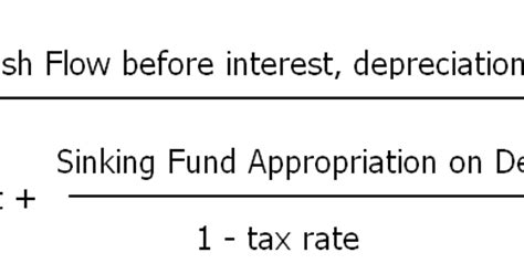 sinking fund payment calculator m a audits academy cash flow to debt service ratio