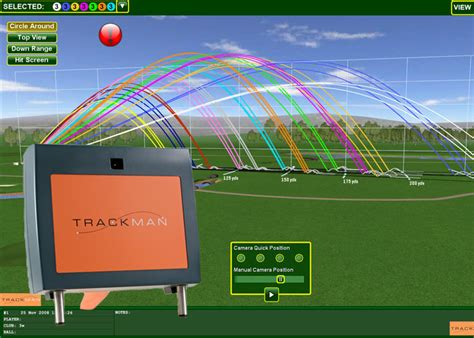 trackman swing analysis consistent swing