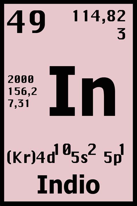 imagenes de simbolos indios tabla peri 243 dica thinglink