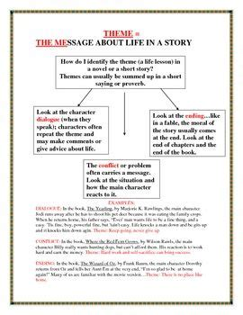 themes in literature handout 78 images about theme central message on pinterest