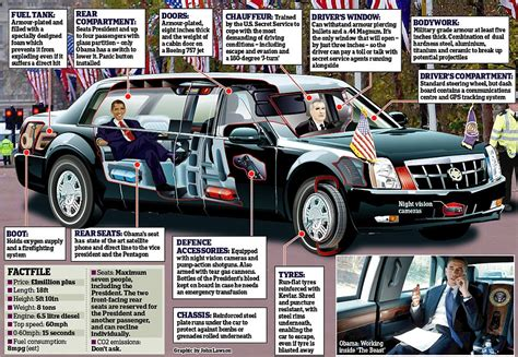 cadillac beast obama s beast cadillac is being flown from us to