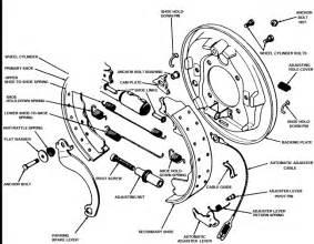 Rear Brake System Diagram Rear Brakes Diagram