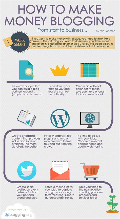How To Make Money Online Via Blogging - how to make money blogging 9 step infographic