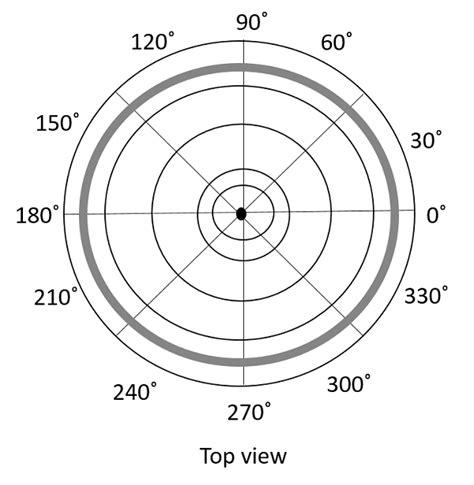 radiation pattern antenna theory antenna theory aperture
