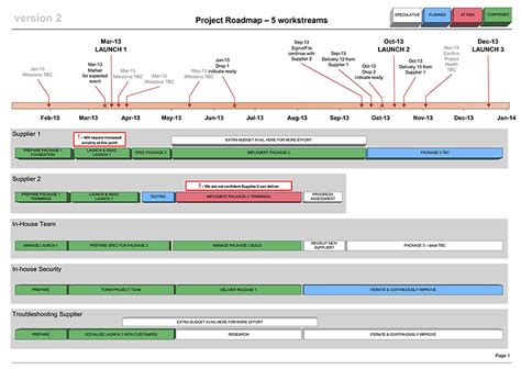 roadmap template project roadmap template images