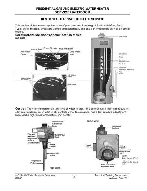 Upah Pasang Water Heater harga pasang water heater 082122541663