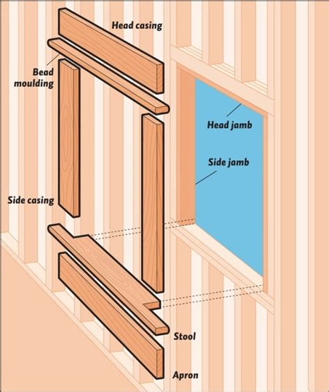 how to build a window sill interior 17 best ideas about window trims on window