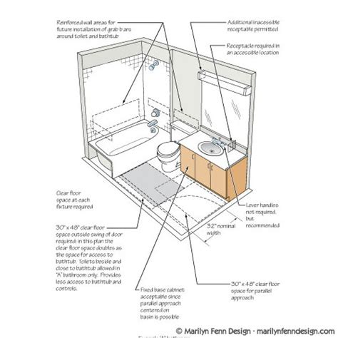 ada bathroom with shower layout illustration portfolio of marilyn fenn artist as designer