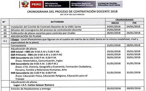 plazas vacantes de la ugel huancavelica 2016 newhairstylesformen2014 plazas vacantes para adjudicacion contrato docente 2016