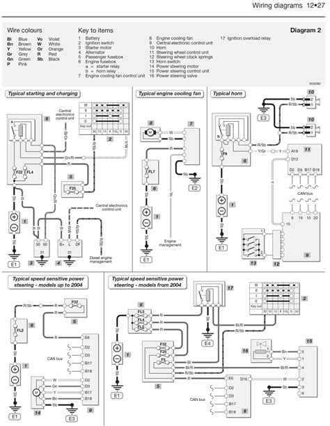 volvo v70 wiring diagram 1998 wiring diagram