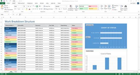 work breakdown structure excel template verification and validation plan template technical