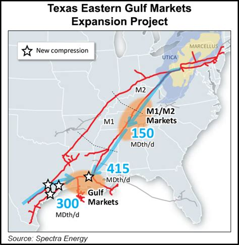 pipeline map texas texas eastern offering utica marcellus gulf coast capacity