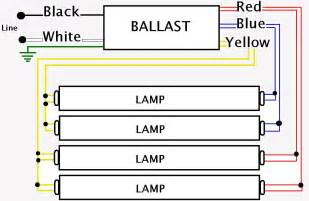 em ballast wiring diagram get free image about wiring