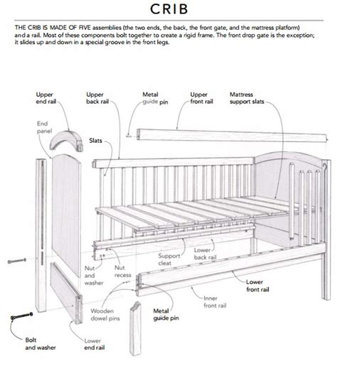 plans for building a baby crib free baby crib designs blueprints www pixshark images