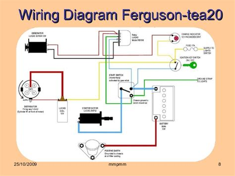 car electrical system diagram wiring diagram schemes