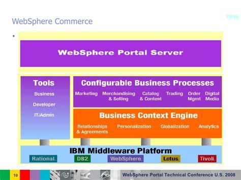 Websphere Commerce Developer Sle Resume by Commerce Resume Websphere California Writing Website Writewood