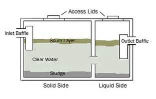 septic tank float diagram septic wiring diagram free