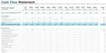 cash flow spreadsheet template haisume