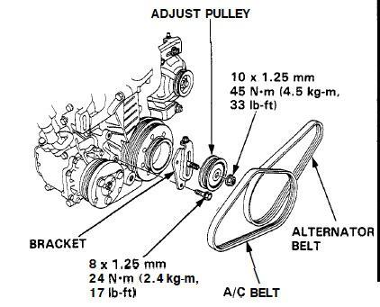 Tensioner Fanbelt Crv Accord Dan Civic need bolt torques for installing new idler pulley honda tech honda forum discussion