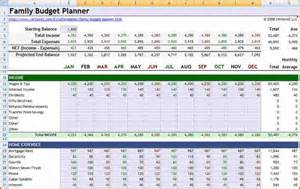 excel budget plannermemo templates word memo templates word