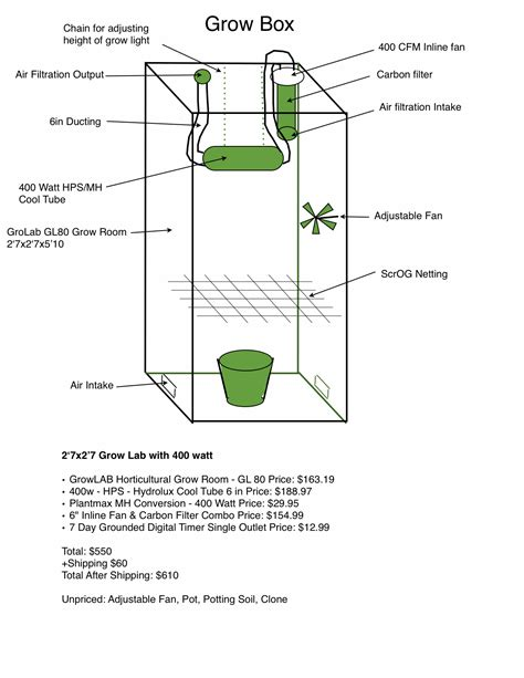 Grow Box Diagram building my grow box designs included would