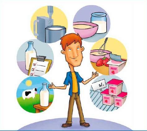 cadena productiva humana partypurple procesos productivos
