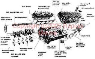 350 chevy engine block numbers location code get free