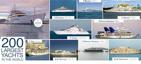 biggest boat in the world 2015 the largest fastest and most iconic superyachts in the