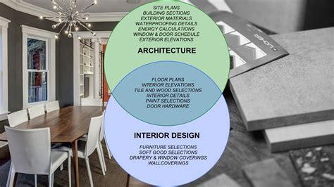 architecture  interior design board vellum
